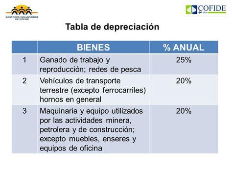 factores de depreciacin de los vehiculos por ao de a ntiguedad 2016 tenencia contabilidad para mypes ppt descargar