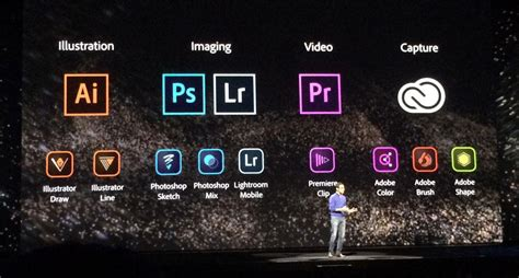 adobe for mobile what microsoft and apple can learn from adobe about cloud