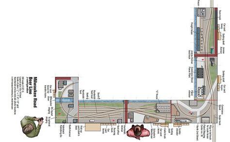 Model Railroad Shelf Layout Plans by On30 Shelf Layout Plans Woodideas