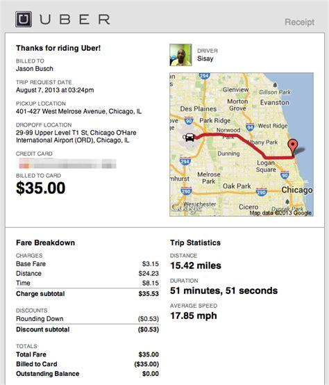 uber receipt template expressexpense custom receipt maker receipt