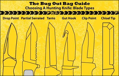 pocket knife blade types and uses how to find the best knife for your kit