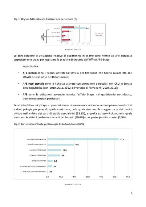 ufficio stage e tirocini report unimonitor autunno 2014 stage e tirocini