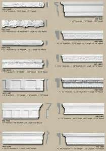 Wainscot Chair Rail Moulding Polyurethane Chair Rail Frieze Page 1 From Vintage