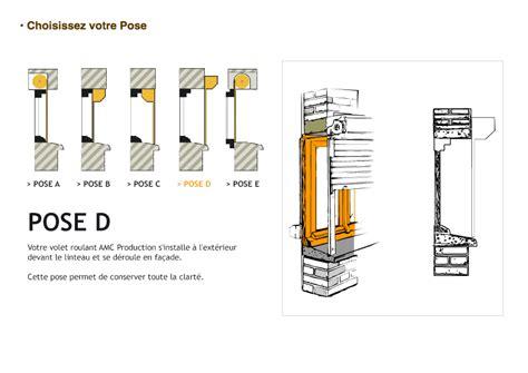 Installer Un Volet Roulant 1833 by Comment Installer Un Volet Roulant Finest Luimage En