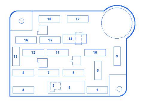 lincoln mark viii  instrument panel fuse boxblock circuit breaker diagram carfusebox