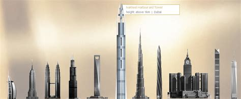 Plans to build 1 km tower as part of the Nakheel Harbour