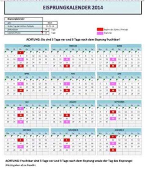 Muster Kã Ndigung Basis Eisprungrechner Eisprungkalender Muster Vorlage Ch