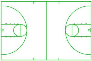 basketball court design template basketball court template cake ideas and designs