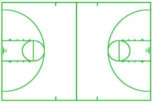 Blank basketball court dimensions high school basketball court