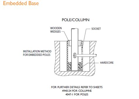 how to install light pole bases installation methods