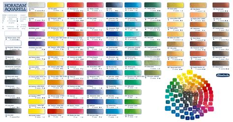 schmincke horadam watercolor favorite supplies watercolor watercolor