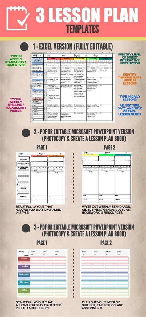 25  best ideas about Lesson Planning Templates on