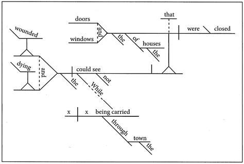 sentence with diagram diagrams of simple sentences simple predicate elsavadorla