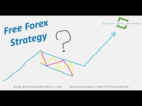 forex strategy tutorial trading structure formation strategy forex trading