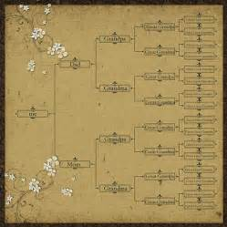 Family Tree Scrapbook Templates by Scrapping Your Family Tree
