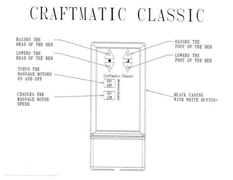 craftmatic bed parts craftmatic bed parts craftmatic adjustable beds craftmatic