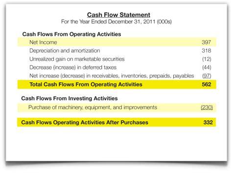 sle cash flow for non profit introduction to financial statements cash flow statement