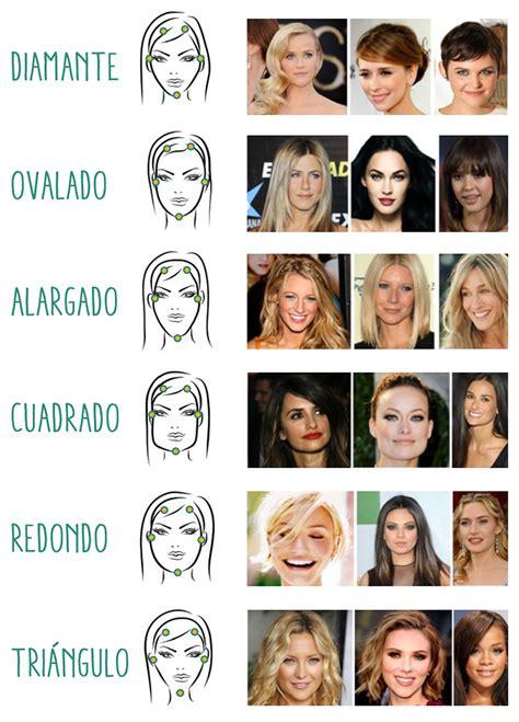 cortes de pelo para diferentes tipo de cara visagismo laca y tijeras