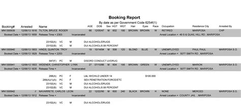 lcso booking report news wtxl wtxl images worldnow images 15857318 g