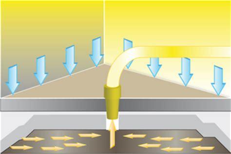 wasserschaden parkett haftpflicht wasserschadenbeseitigung bei wasserschaden airdrier gmbh