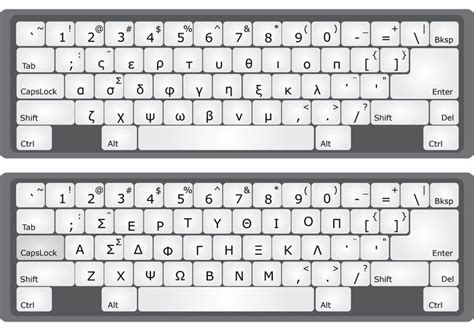 keyboard layout greek greek letters keyboard docoments ojazlink
