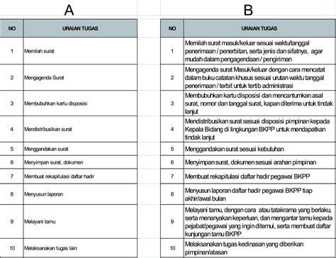 format analisis beban kerja cara menyusun skp pegawai jabatan fungsional umum