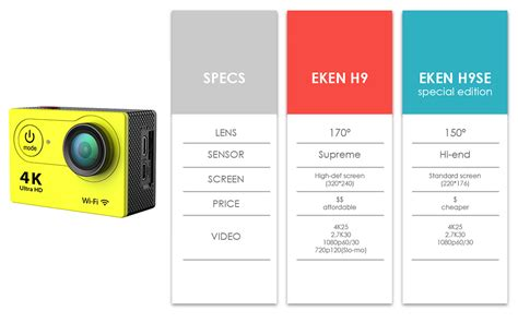Eken H9 eken h9 4k review manual el producente