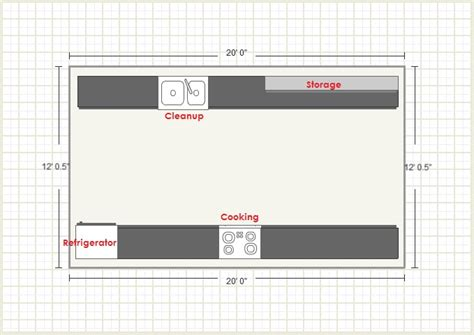 template for kitchen design axiomseducation com galley kitchen plans layouts axiomseducation com