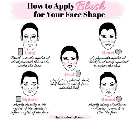 where do you put your makeup on how to apply blush for your face shape the blondeshell