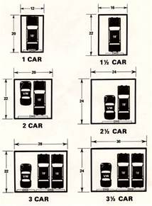 Normal 2 Car Garage Size Garages Layouts By Abc Garage Com