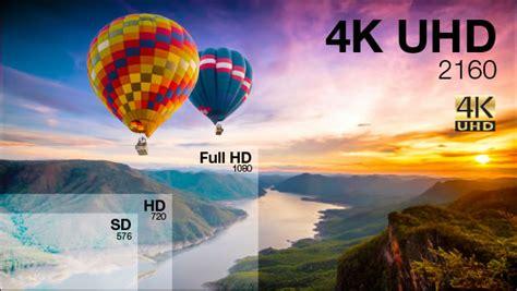 imagenes 4k que es 4k uhd optoma