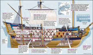hms victory deck plans hms victory set to be recovered from seabed