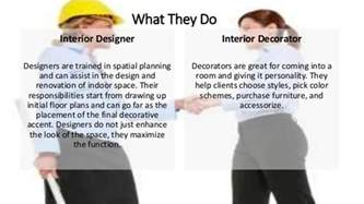 what is interior designing supplemental slideshow for q a what is an interior