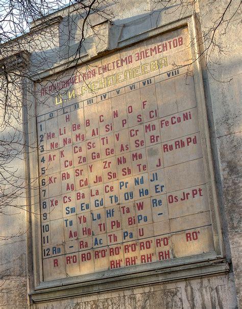 tavola periodica degli elementi di mendeleev i 40 gradi della tavola periodica