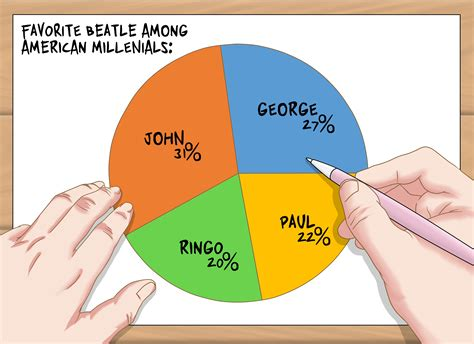 chart draw how to draw a pie chart from percentages 11 steps with