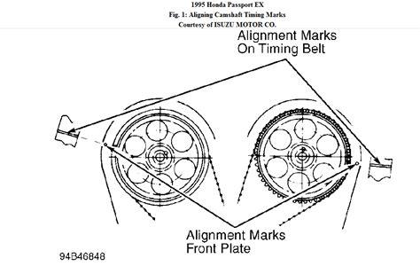 small engine service manuals 1995 honda prelude instrument cluster honda prelude starter diagram html imageresizertool com