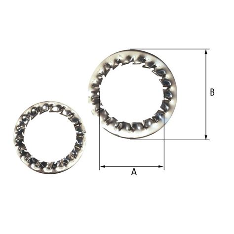 Cable Gland Cmp serrated washers cmp products limited