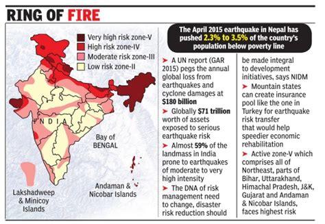 earthquake zone in gujarat earthquakes india indpaedia