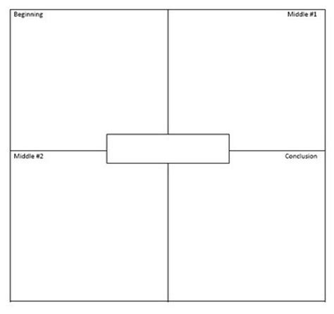 4 square writing template 4 square writing my classroom
