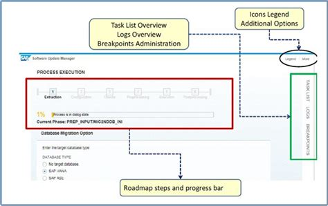 Alter Table Oracle Dmo Optimizing System Downtime Is Timeless Sap Blogs