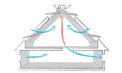 ventilazione naturale effetto camino progettare il comfort in mansarda