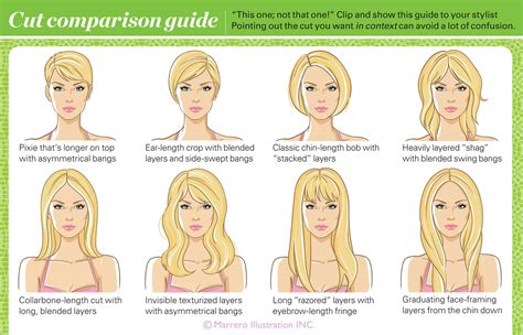 short hairstyles and short haircuts guide haircut comparison guide illustrations by carlos marrero