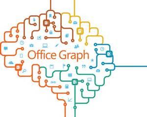 Office Graph Microsoft Graph Detailcode