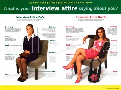 typical job interview questions and answers what is your interview attire saying about you some tips