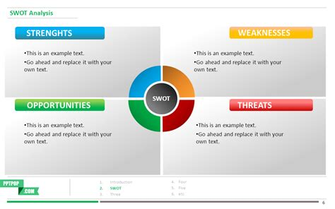 Swot Powerpoint Template Boost Your Presentation With This Swot Analysis Ppt Template Pptpop Actionable Presentation
