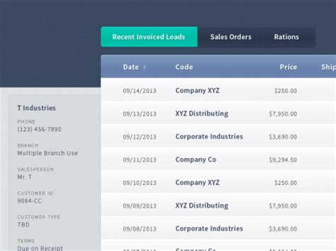 sle of username user interface design sales team application