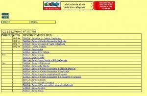 tutte le banche italiane i siti di tutte le banche