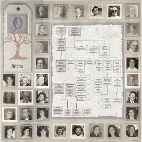 scrapbook layout family tree family tree scrapbook page genealogy pinterest