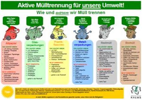 Aufkleber Drucken Krems by Abfallwirtschaft Stadt Krems Magistrat Der Stadt Krems