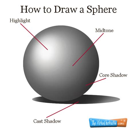 how to use doodle cast how to draw a sphere draw this warm ups